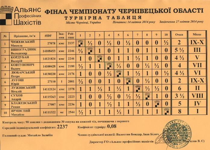 до шахив 1
