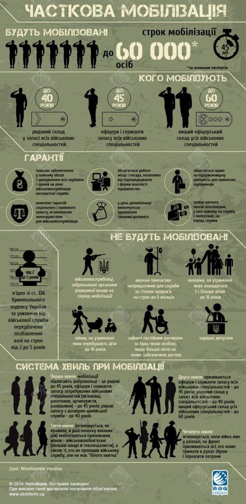 mobilization_ukr_V
