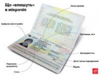 """Міграційна служба попереджує про шахраїв, які """"прискорено роблять"""" біометричні паспорти"""