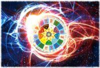 Гороскоп на 3-9 листопада для усіх знаків зодіаку