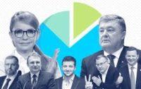 Півмільйона на агітацію: хто і скільки вклав у передвиборну кампанію