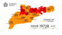 Поширення нових випадків COVID-19 на Буковині