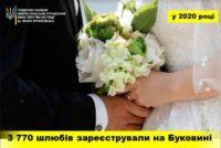 Буковинці частіше одружуються, ніж розлучаються