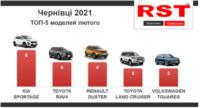 У лютому буковинці придбали 50 нових автомобілів