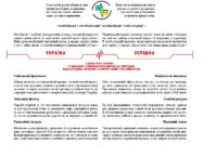 Схема руху соціуму