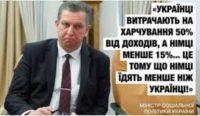 """""""Міністр реву, плачу та скигління"""" – реакція соцмереж на заяву Реви про те, що українці їдять більше за інших"""