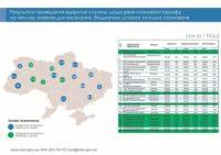 Оприлюднили нові тарифи на опалення в більшості міст України