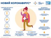 Чи далеко коронавірус від України?