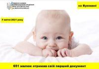 На Буковині у квітні свій перший документ отримав 651 малюк