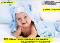 У Чернівцях, Герці та Глибоці всі травневі новонароджені отримали свій перший документ через сервіс «єМалятко».